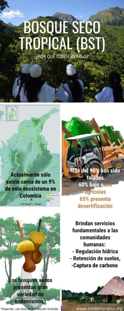 arhuaco Manual Arhuaco para la conservación del Bosque Seco Tropical