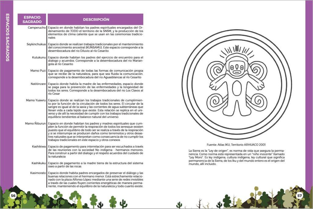 protección del bosque seco | Confederación Indígena Tayrona